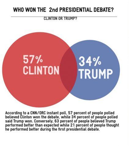 Presidential debates: debating or boxing?
