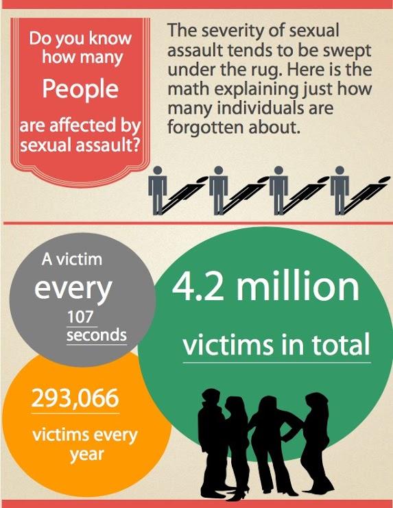 Infographic+created+by+Sydney+Calhoun