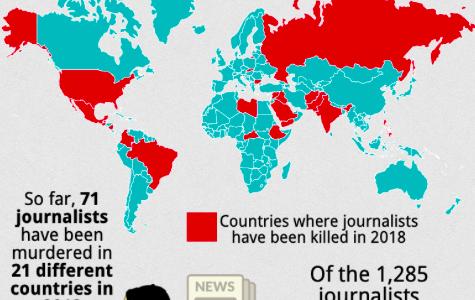 Media martyrs