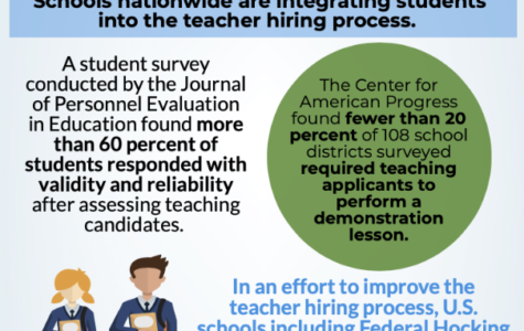 Though disputed, student involvement in teacher hiring is supported by studies conducted as early as 1924.