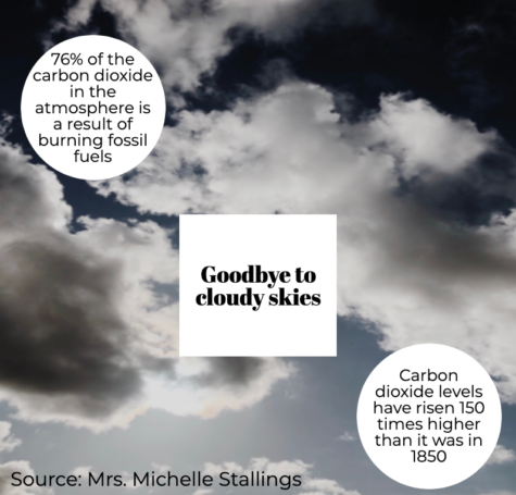Goodbye to cloudy skies