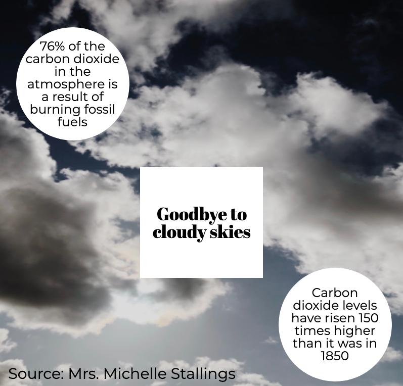 Goodbye to cloudy skies