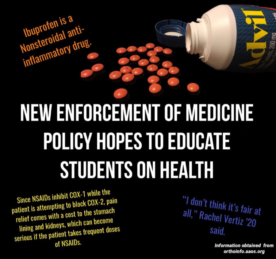 The new enforcement has many students upset, but the health office aims to use this policy to encourage education about recurring pain.
